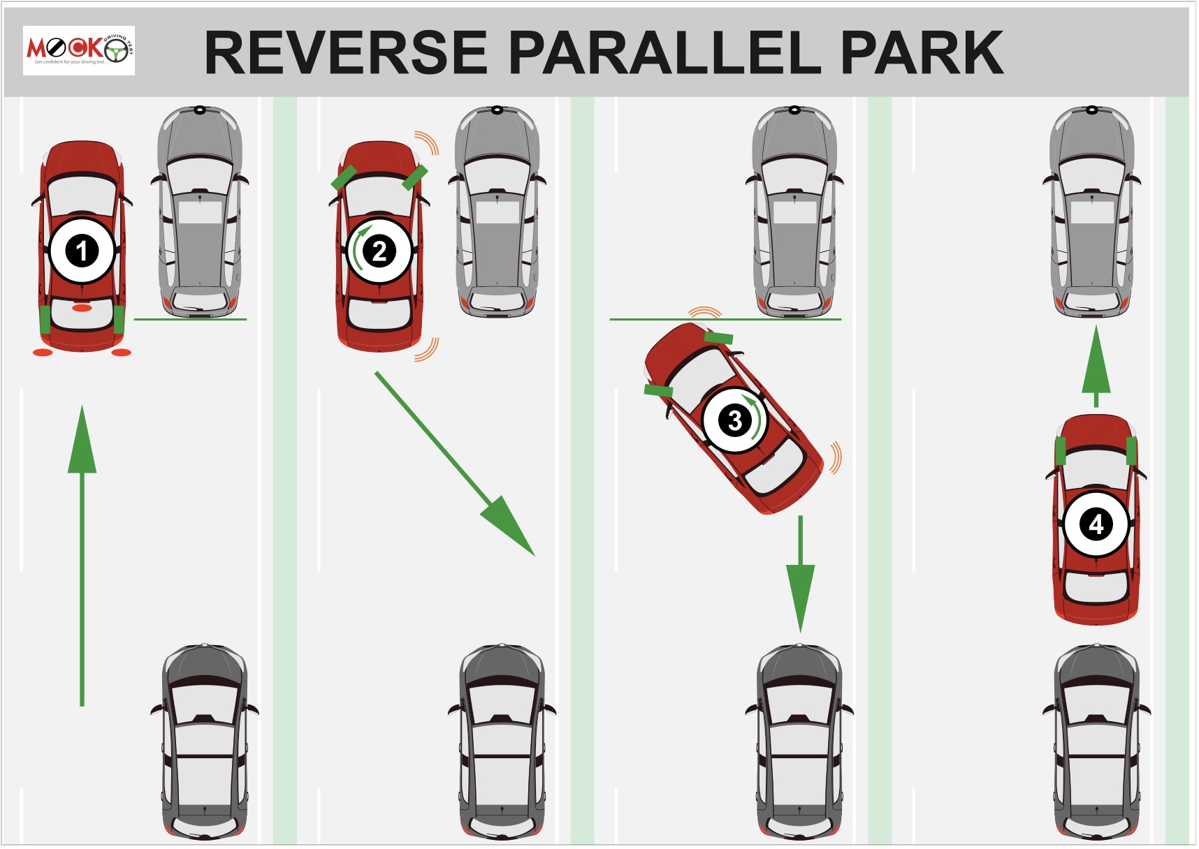 Common UK Driving Test Faults: Reverse Parallel Parking